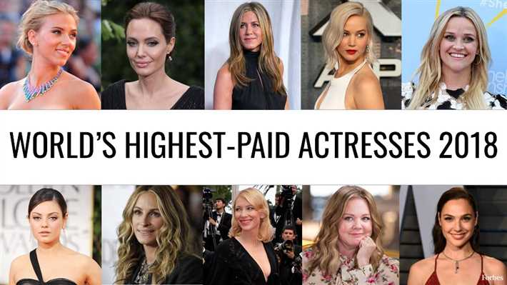 أجور ممثلات هوليوود