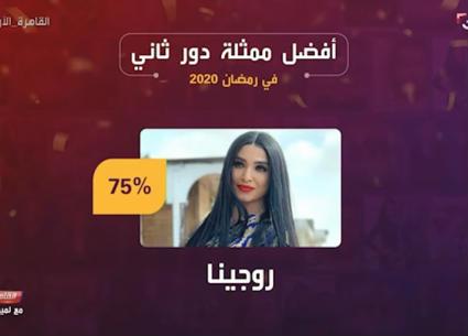 """بنسبة تصويت 75%..روجينا أفضل ممثلة في دور ثان في استفتاء """"القاهرة الآن"""""""